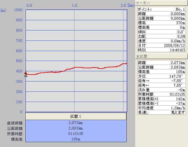 08.08.12(火) 逢山峡_a0062810_18401044.jpg