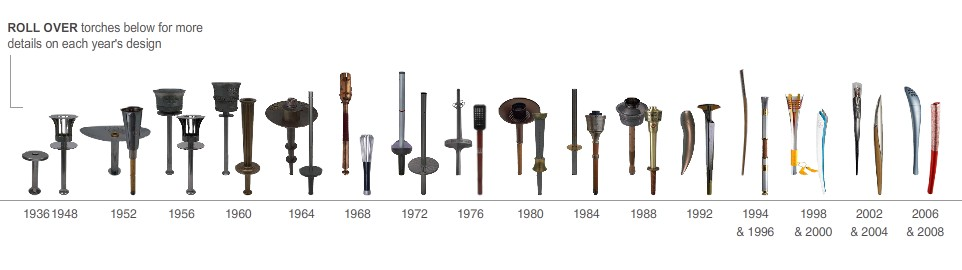 A Collection of Olympic Torches_f0011179_15585041.jpg