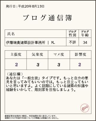 ブログ通信簿_f0165030_8514125.jpg