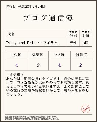 a0032004_203171.jpg