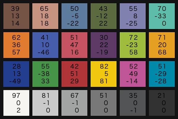 ColorChecker & Mini ColorChecker_f0077521_0165647.jpg