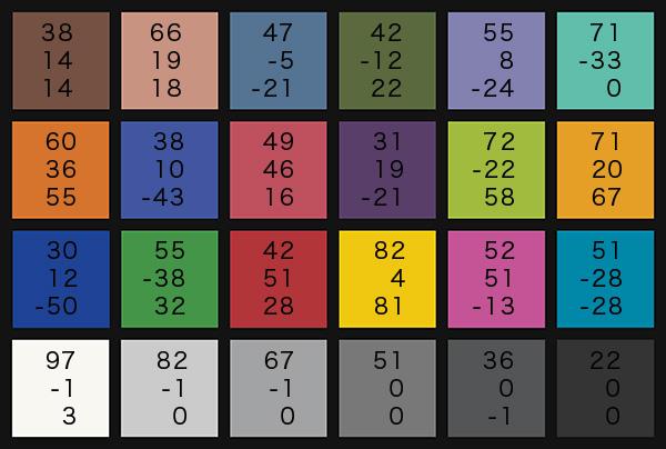 ColorChecker & Mini ColorChecker_f0077521_0173124.jpg