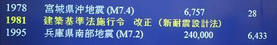 耐震改修勉強会   SAREX_a0107574_2337471.jpg