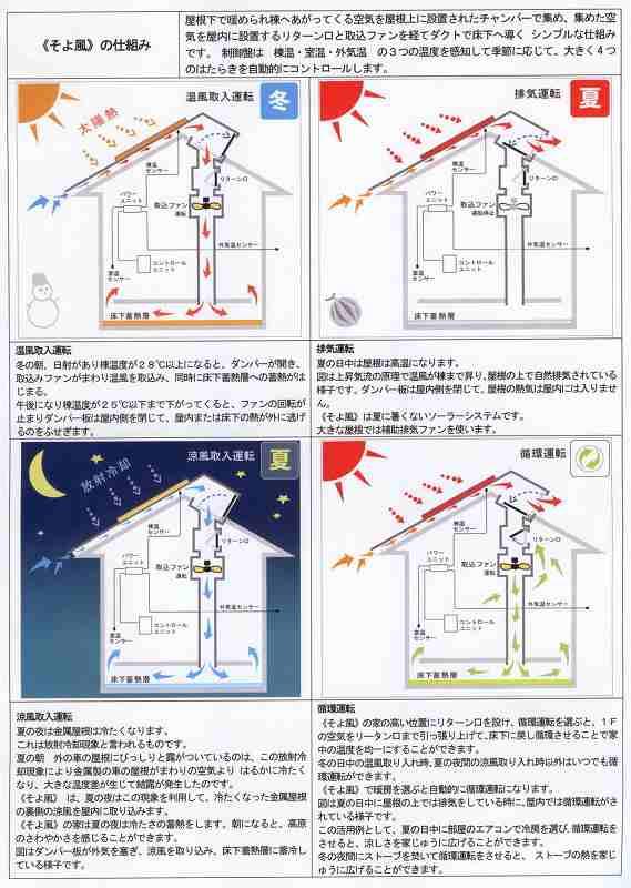 ソーラーシステム そよ風_e0042581_10481618.jpg
