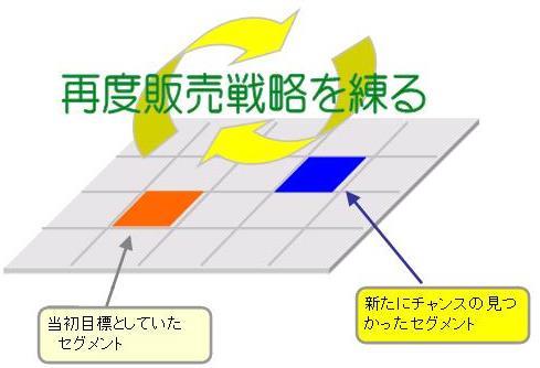 e0066235_1993061.jpg