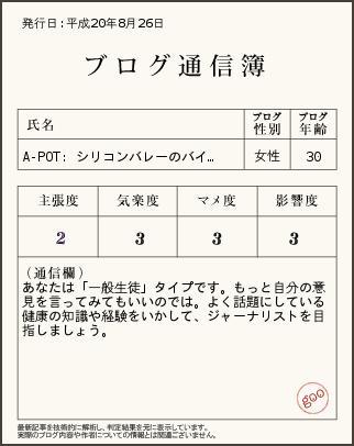 ブログ通信簿_c0024385_1495458.jpg