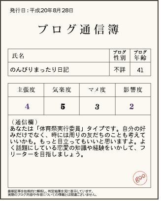 b0079501_1633360.jpg