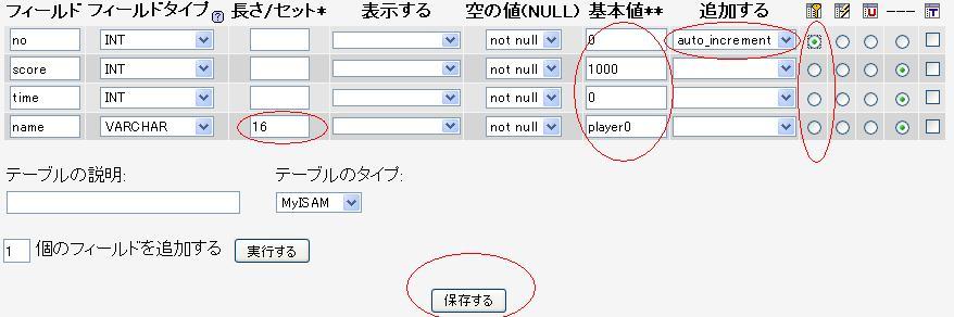 phpMyAdminでMySQLを使う_b0006850_2304150.jpg