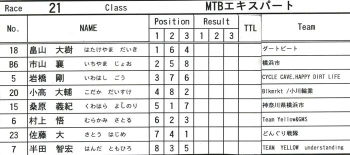 2008緑山ジャパンオープンナイトレースVOL 8:MTB エキスパートクラス予選第3ヒート、決勝_b0065730_22542719.jpg