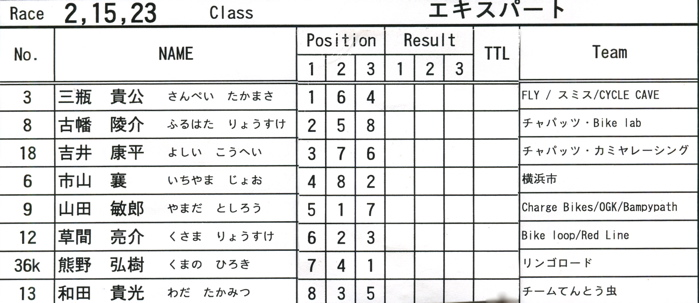 2008緑山ジャパンオープンナイトレースVOL 6:BMXエキスパートクラス決勝_b0065730_655386.jpg