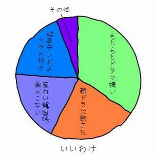 今どき「韓国日和」事情_c0026824_1233363.jpg