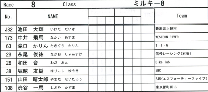 2008緑山ジャパンオープンナイトレースVOL14:ミルキー8、9、ジュニアクラス決勝_b0065730_20525174.jpg