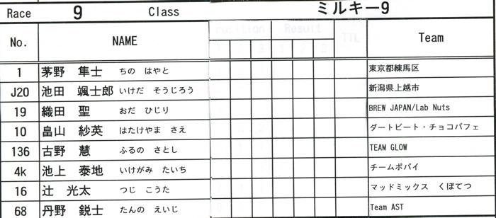 2008緑山ジャパンオープンナイトレースVOL14:ミルキー8、9、ジュニアクラス決勝_b0065730_20585191.jpg