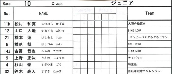 2008緑山ジャパンオープンナイトレースVOL14:ミルキー8、9、ジュニアクラス決勝_b0065730_2153024.jpg