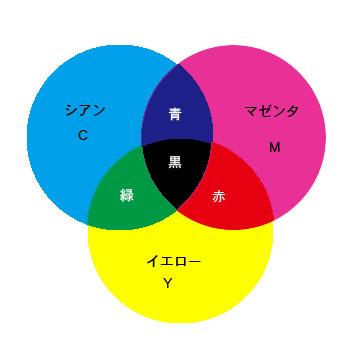 b0129807_11565091.jpg