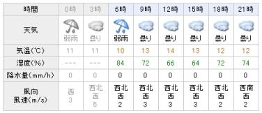 寒い&イクラご飯_a0008185_734382.jpg