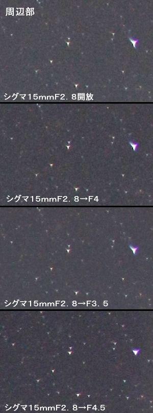 カメラレンズ(2)シグマ15mmF2.8魚眼(マニュアルフォーカス・ニコン用)_a0095470_20434534.jpg