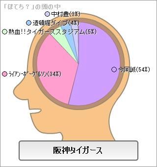 c0106630_0175012.jpg