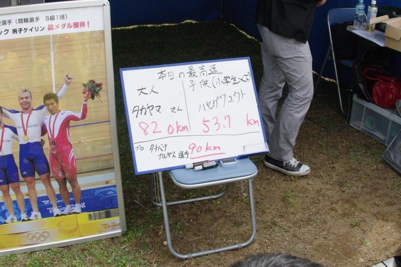 第55回全日本プロ選手権自転車競技大会BMX競技INひたち:最終回コース外の風景_b0065730_23353697.jpg