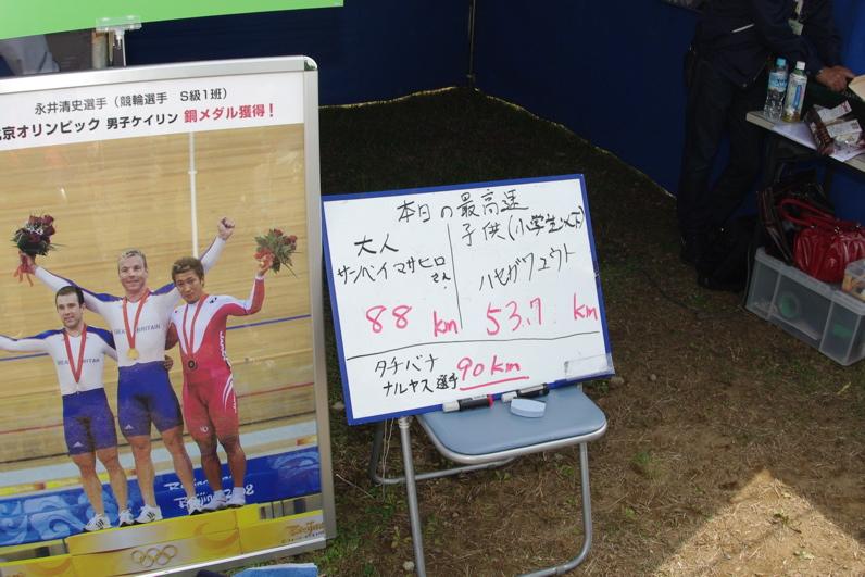 第55回全日本プロ選手権自転車競技大会BMX競技INひたち:最終回コース外の風景_b0065730_23365866.jpg