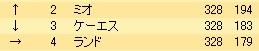 b0147360_1814213.jpg