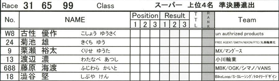 2008セイリンカップVOL2:スーパークラス予選第3ヒート〜準決勝_b0065730_19381861.jpg