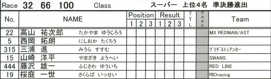 2008セイリンカップVOL2:スーパークラス予選第3ヒート〜準決勝_b0065730_19414537.jpg