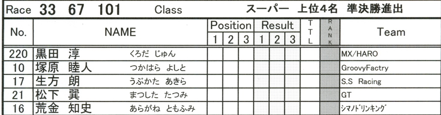 2008セイリンカップVOL2:スーパークラス予選第3ヒート〜準決勝_b0065730_1946420.jpg