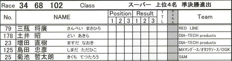2008セイリンカップVOL2:スーパークラス予選第3ヒート〜準決勝_b0065730_19493215.jpg