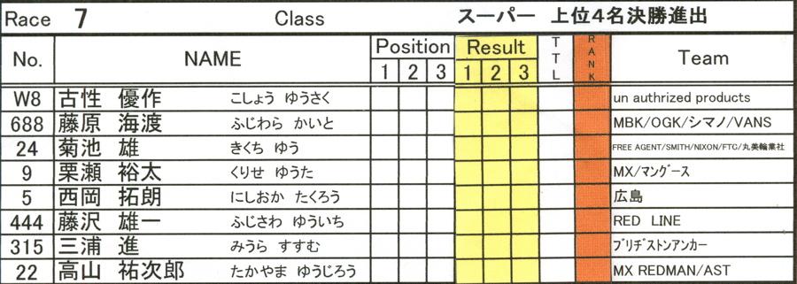 2008セイリンカップVOL2:スーパークラス予選第3ヒート〜準決勝_b0065730_19532049.jpg