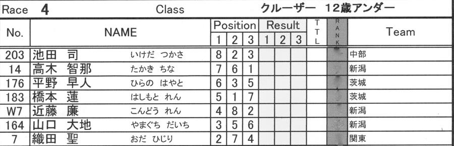 2008JBMXF西日本BMX選手権大会IN大阪VOL 6:年齢別クラス決勝その1_b0065730_19445275.jpg