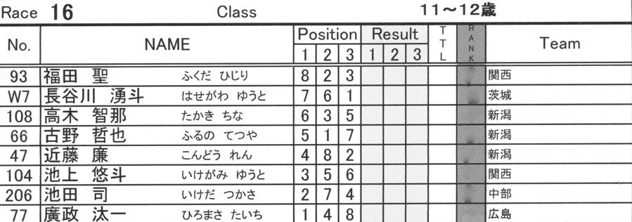 2008JBMXF西日本BMX選手権大会IN大阪VOL 9:年齢別クラス決勝その4_b0065730_23304115.jpg