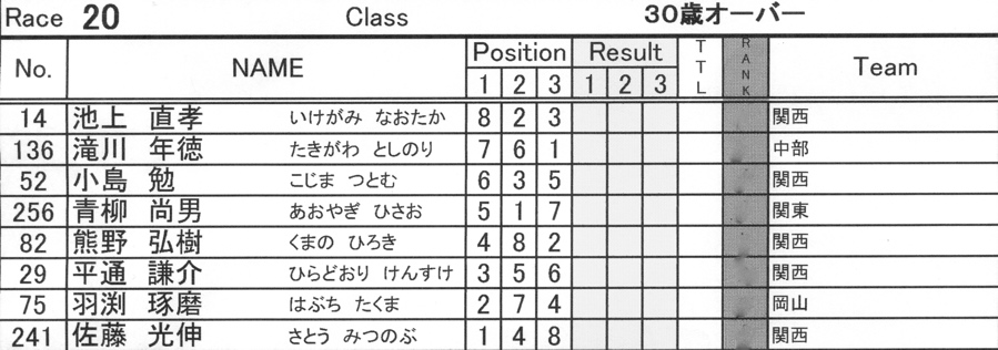2008JBMXF西日本BMX選手権大会IN大阪VOL 9:年齢別クラス決勝その4_b0065730_23441573.jpg
