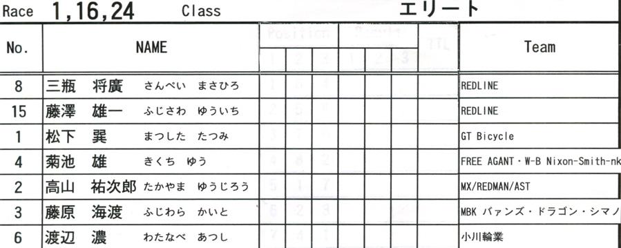 2008JOSF10月緑山定期戦VOL 1:BMXエリートクラス決勝_b0065730_19521482.jpg