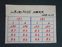 コンプレッション測定......_b0138552_18285220.jpg