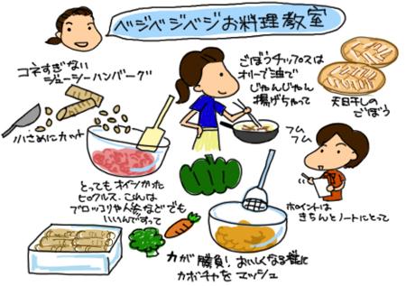 お料理教室・ベジベジベジ_c0161724_16442734.jpg