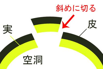 f0066434_19503241.jpg