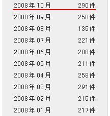 10月のブログ投稿290本 史上2番多い_d0027795_13463153.jpg