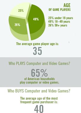 Nintendo World Store前で、米国のゲーム人気を考える_b0007805_20212221.jpg
