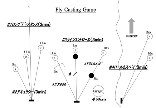 """One Coin Fly Casting Game\""_e0136764_13122986.jpg"