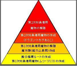 f0017745_14503229.jpg