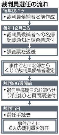 連休最終日_c0092197_2343207.jpg