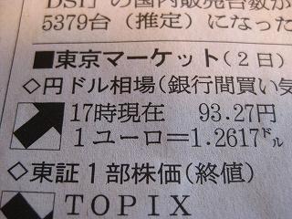 また円高_d0074474_11125238.jpg