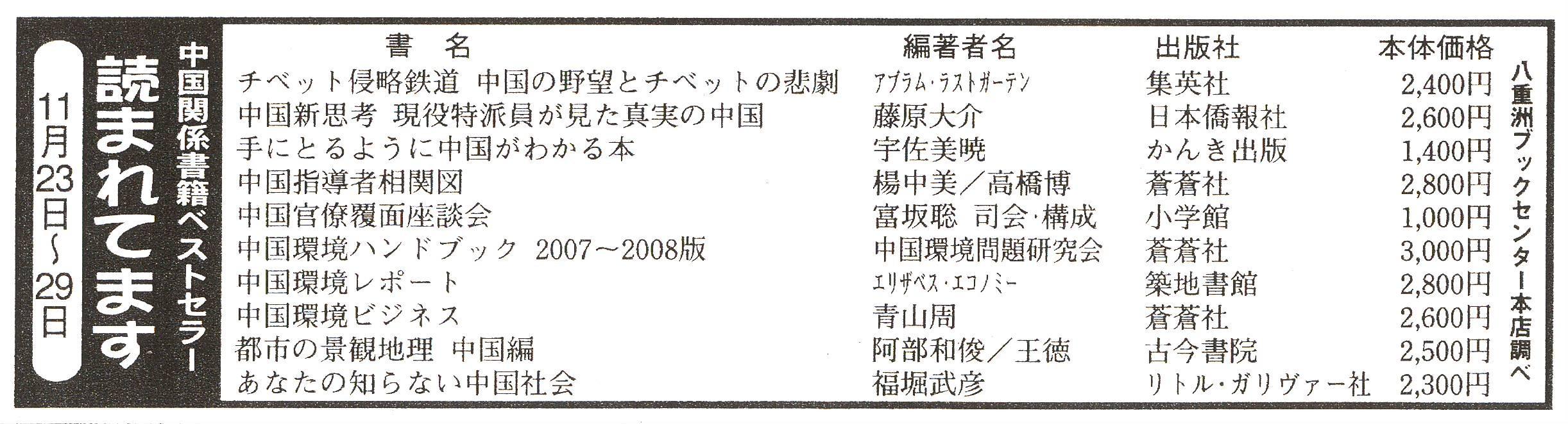『中国新思考ー現役特派員が見た真実の中国1800日』(藤原大介著) またも八重洲ブックセンター2位に_d0027795_1142840.jpg