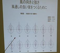 b0096552_19105987.jpg
