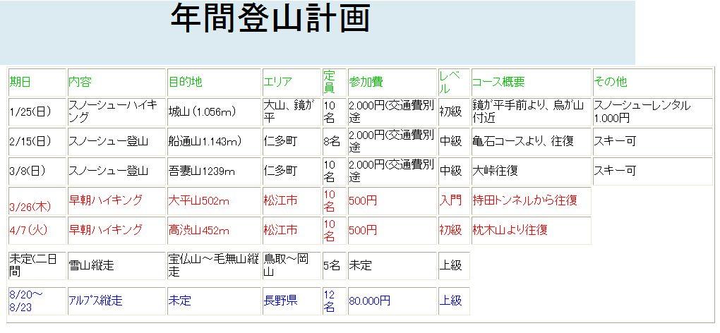 年間登山計画(1~4月)_d0007657_19455636.jpg
