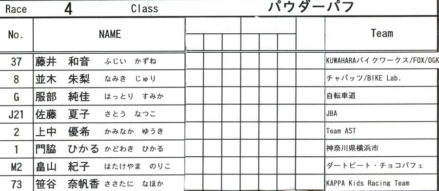 2008JOSF緑山ファイナルレースVOL 7:パウダー、クルーザー、ミルキー6クラス決勝_b0065730_1820964.jpg