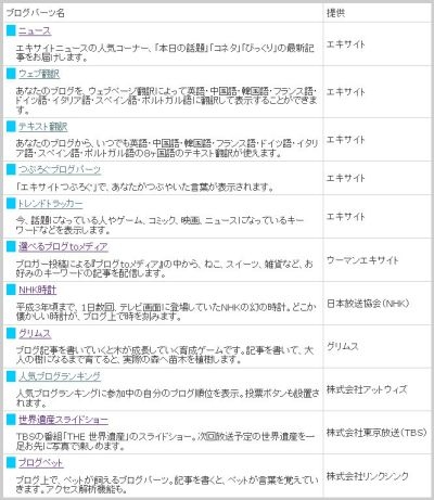 おくればせのブログパーツ_c0025115_2140145.jpg