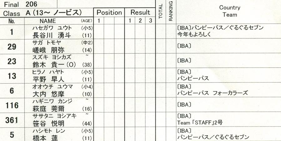 2009年1月4日ひたちシーサイドカップ&スクールVOL4 :A、AAクラス決勝_b0065730_21355081.jpg