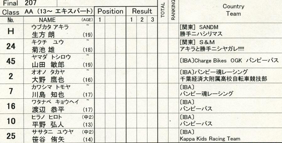 2009年1月4日ひたちシーサイドカップ&スクールVOL4 :A、AAクラス決勝_b0065730_21544284.jpg